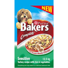 Dog Food Prices Uk