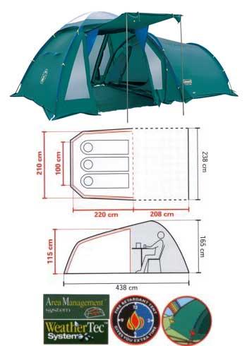 Luxury Camping Equipment