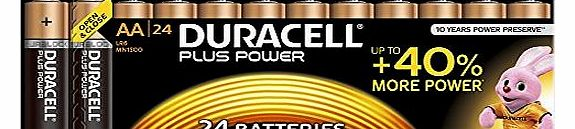 Duracell MN1500 Plus Power AA Size Batteries--Pack of 24