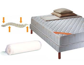 Orthoflex bed mattresses for Furniture quick delivery