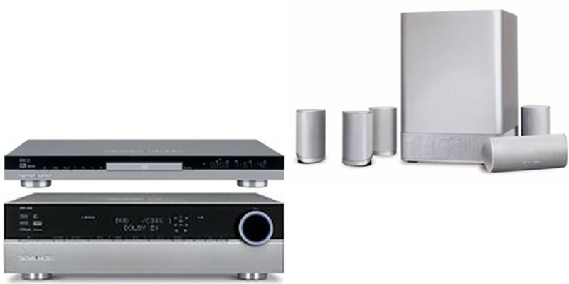 Harmon Kardon CineDigital7