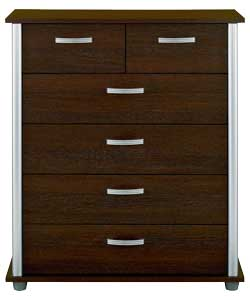 Marlin home furnishing Marlin home furniture dubai