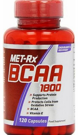 body building supplements reviews