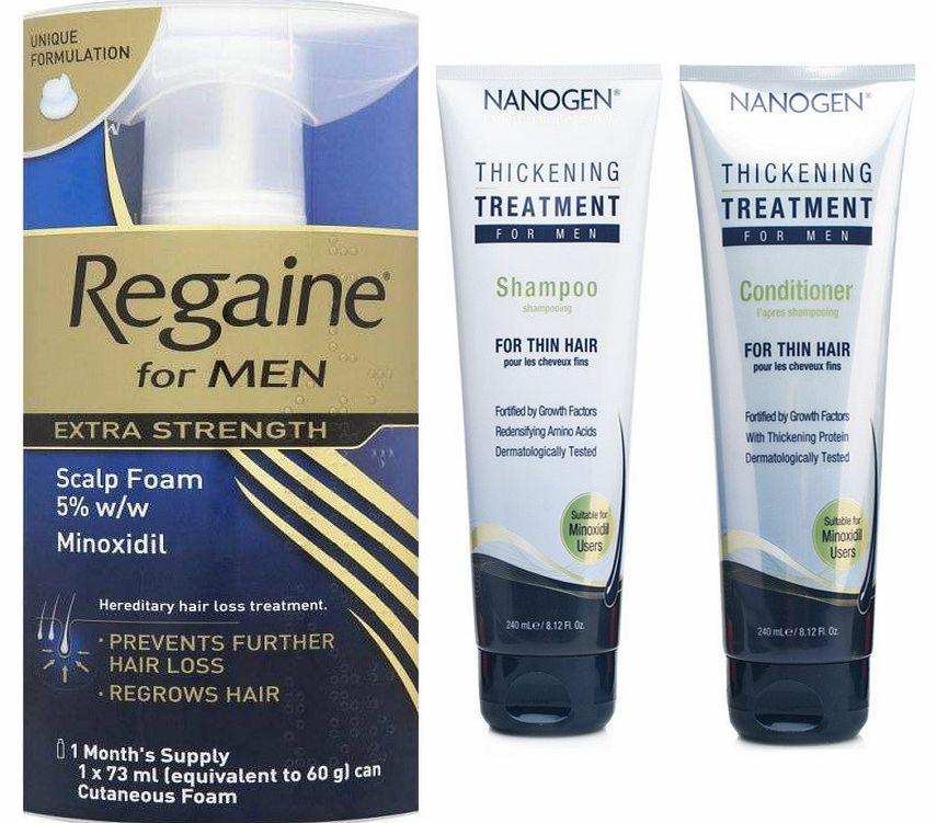 Regaine for men price