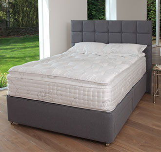 Ubru at home consumer report on best mattress to buy for 6 foot divan