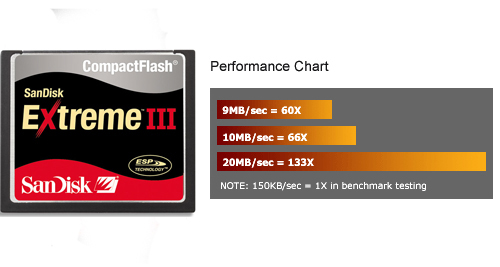 SanDisk Extreme III CompactFlash is designed exclusively for the high-end  professional photographer