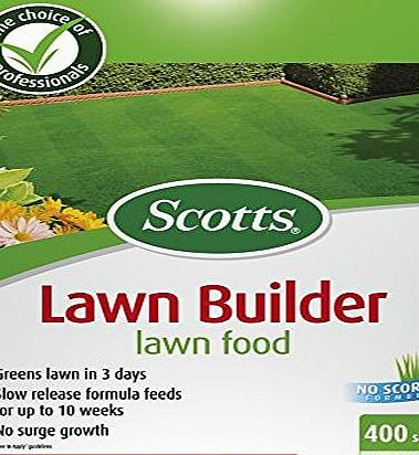 Scotts Miracle Gro Lawn Care