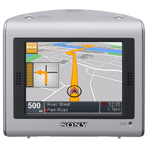 Gps Navigations Systems